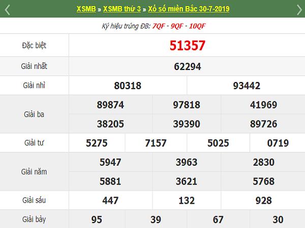 xsmb-30-7-2019