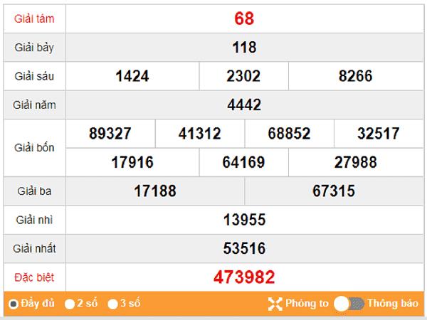 Soi cầu kqxs bạc liêu ngày 10/12 chuẩn 99.9%