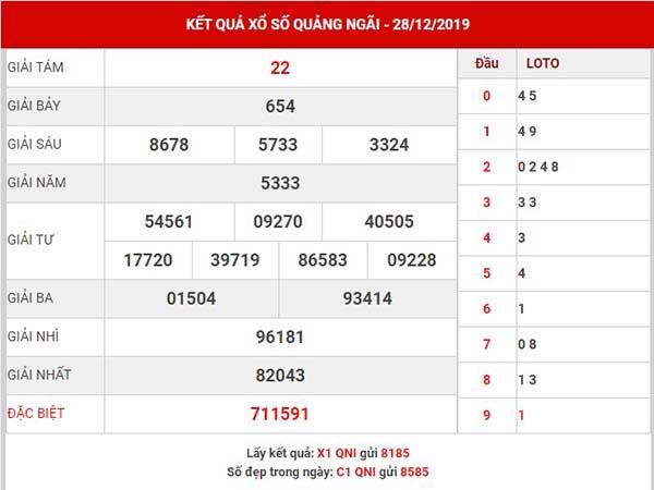 Soi cầu kết quả số số Quảng Ngãi thứ 7 ngày 04-01-2020