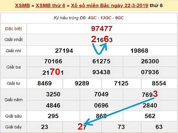 Soi cầu xổ số miền bắc-xsmb ngày 23/03 chuẩn xác