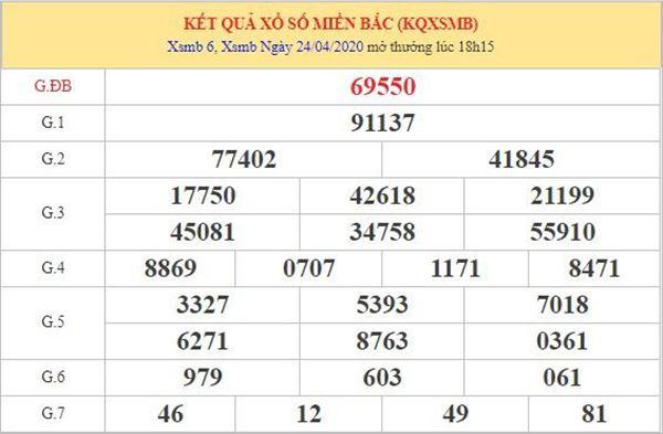 Soi cầu XSMB 25/4/2020 - KQXS miền Bắc hôm nay