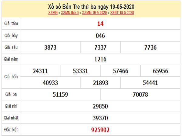 Chuyên gia soi cầu bạch thủ KQXSBT- xổ số bến tre ngày 26/05