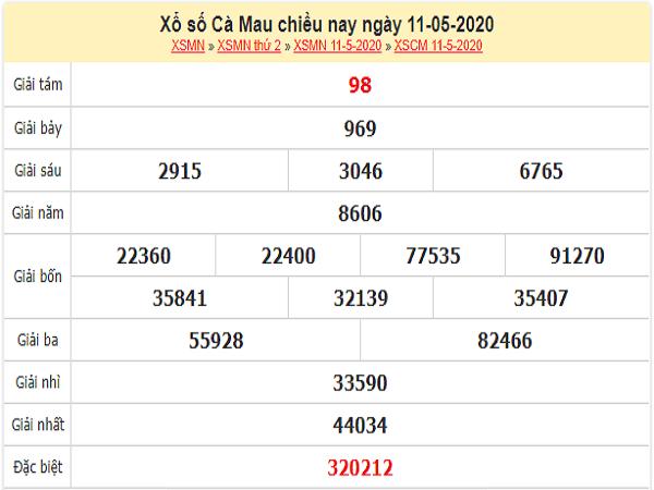 ket-qua-xo-so-Ca-Mau-ngay-11-5-2020-min