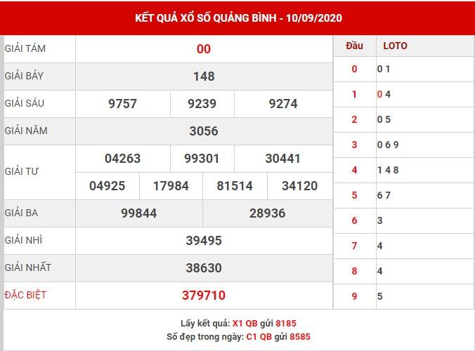 Soi cầu số đẹp XS Quảng Bình thứ 5 ngày 17-9-2020