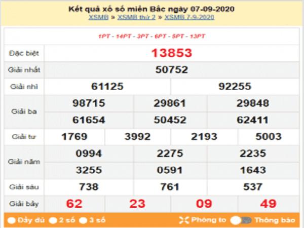 Soi cầu KQXSMB- xổ số miền bắc thứ 3 ngày 08/09/2020