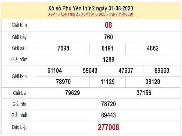 Soi cầu KQXSPY- xổ số phú yên thứ 2 ngày 07/09 chuẩn xác