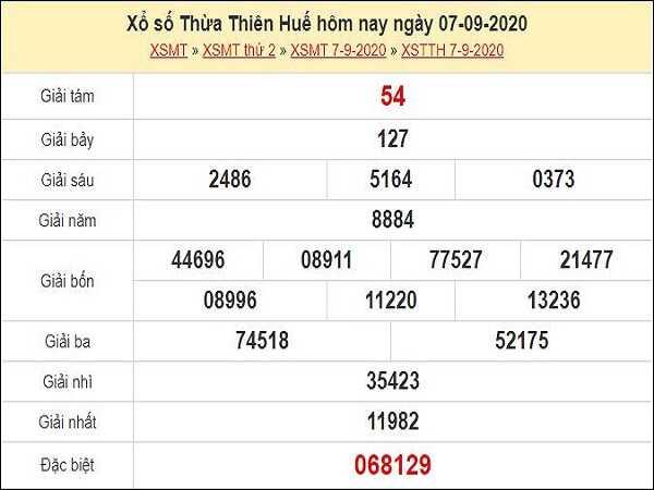 Soi cầu KQXSTTH- xổ số thừa thiên huế ngày 14/09/2020 chuẩn xác