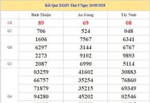 Soi cầu XSMN 17/9/2020 chốt lô số đẹp miền Nam thứ 5