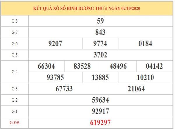 Soi cầu XSBD ngày 16/10/2020 thứ 6 dựa trên phân tích KQXSBD kỳ trước