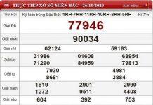 Soi cầu KQXSMB ngày 27/10/2020 - xổ số miền bắc tỷ lệ trúng cao
