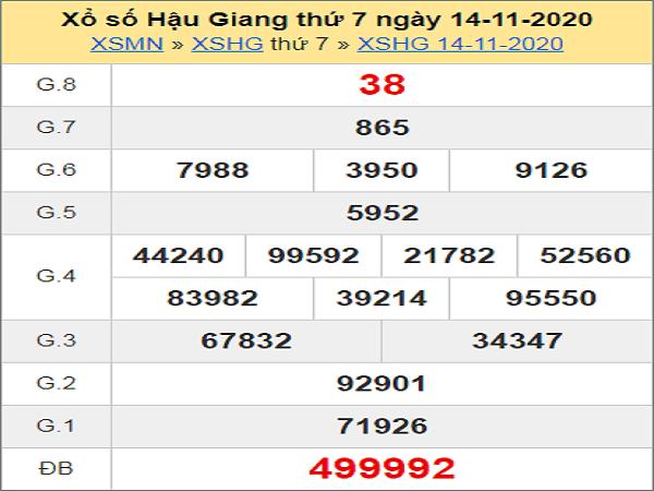 Soi cầu KQXSHG ngày 21/11/2020- xổ số hậu giang