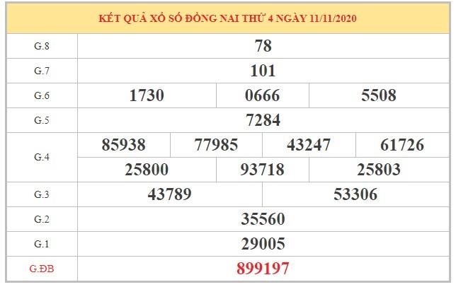 Soi cầu XSDN ngày 18/11/2020 dựa trên kết quả kỳ trước