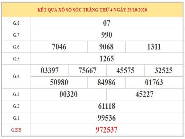 Soi cầu XSST ngày 04/11/2020 dựa trên kết quả kỳ trước