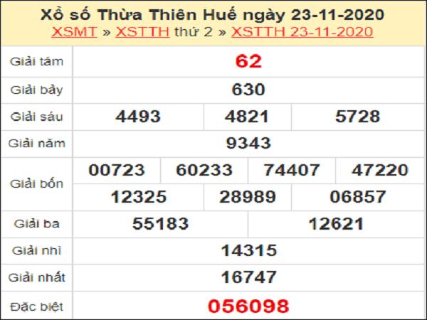 Soi cầu XSTTH ngày 30/11/2020- xổ số thừa thiên huế