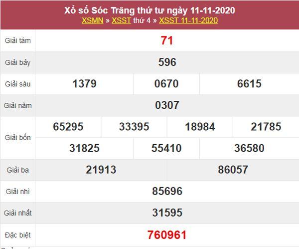 Soi cầu XSST 18/11/2020 chốt KQXS Sóc Trăng thứ 4
