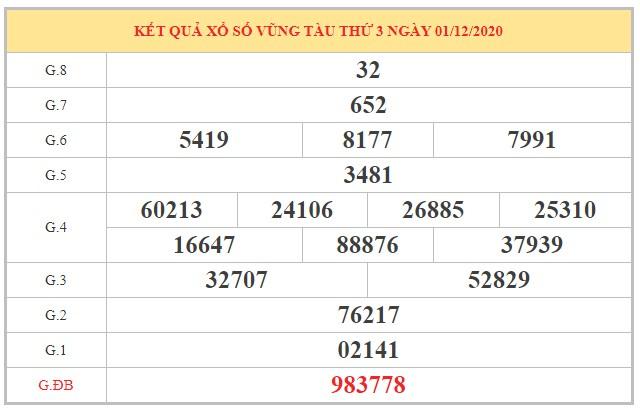 Soi cầu XSVT ngày 8/12/2020 dựa trên kết quả kì trước