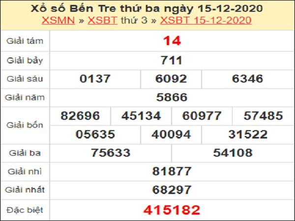 Soi cầu KQXSBT ngày 22/12/2020- xổ số bến tre cụ thể
