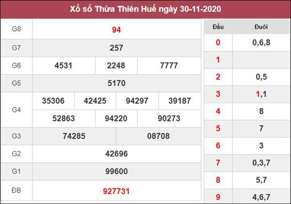 Soi cầu XSTTH 7/12/2020 tham khảo cặp số đẹp Huế hôm nay