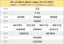 Soi cầu XSBDI 14/1/2021