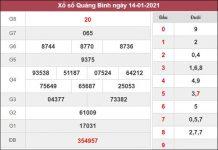 Soi cầu XSQB 21/1/2021 xin số đề Quảng Bình chuẩn xác
