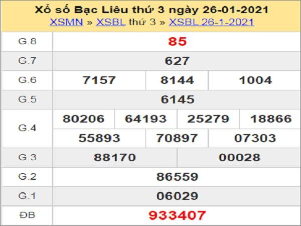 Soi cầu XSBL 2/2/2021