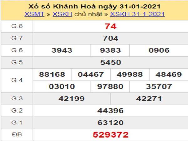 Soi cầu XSKH 3/2/2021