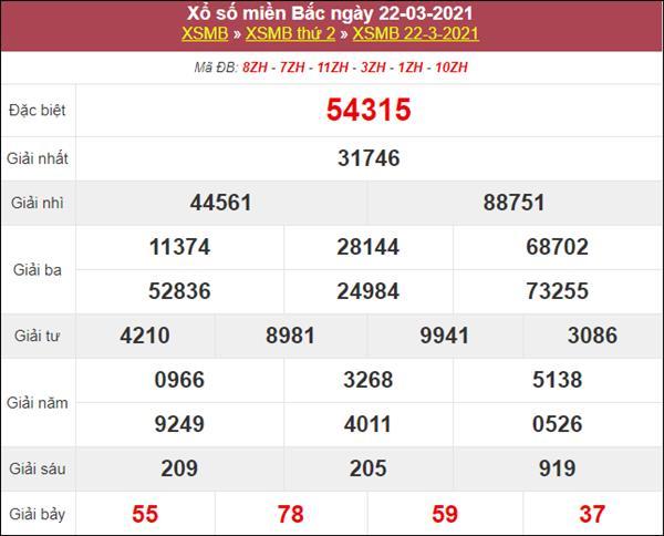 Soi cầu XSMB 23/3/2021 chốt bạch thủ lô miền Bắc siêu chuẩn