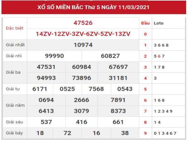 Soi cầu dự đoán XSMB 12/3/2021 hôm nay chính xác