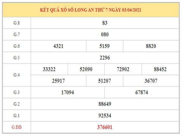 Soi cầu XSLA ngày 10/4/2021 dựa trên kết quả kì trước