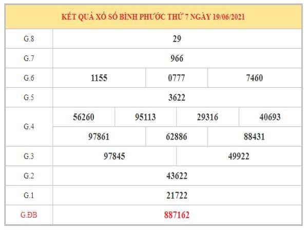Soi cầu XSBP ngày 26/6/2021 dựa trên kết quả kì trước