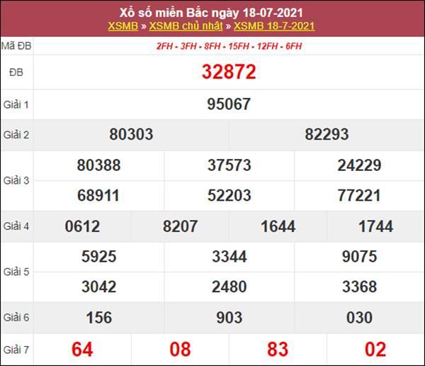 Soi cầu XSMB 19/7/2021 chốt số đẹp giờ vàng miền Bắc