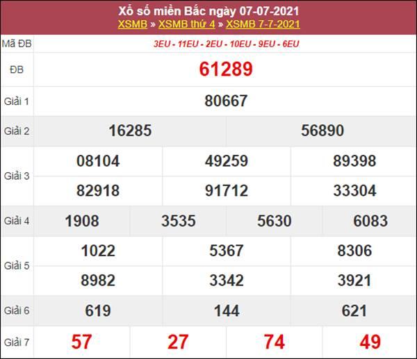 Soi cầu XSMB 8/7/2021 chốt loto số đẹp tỷ lệ trúng cao