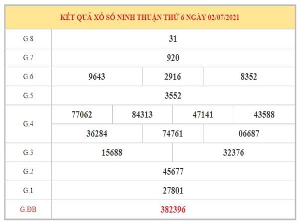 Soi cầu XSNT ngày 9/7/2021 dựa trên kết quả kì trước