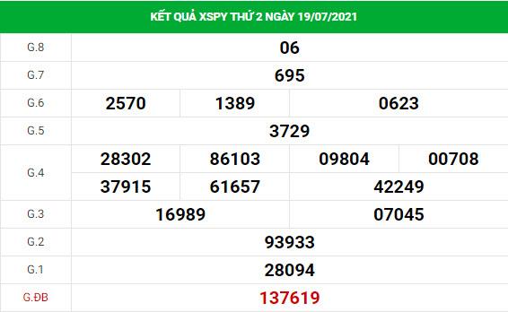Soi cầu XS Phú Yên chính xác thứ 2 ngày 26/07/2021