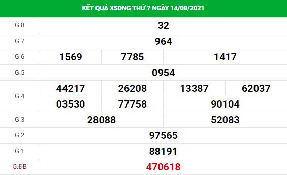 Soi cầu XS Đà Nẵng chính xác thứ 4 ngày 18/08/2021