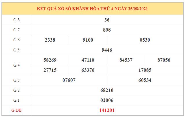 Soi cầu XSKH ngày 29/8/2021 dựa trên kết quả kì trước