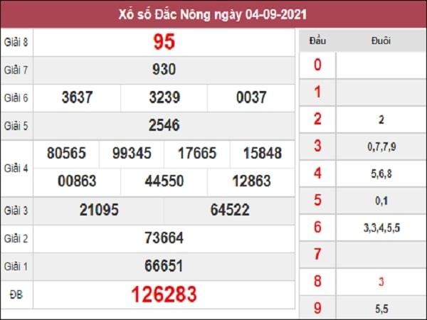 Phân tích XSDNO 11-09-2021